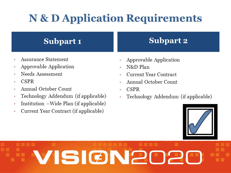 N & D Application Requirements Subpart 1 Assurance Statement Approvable Application Needs Assessment CSPR Annual October Count Technology Addendum (if applicable) Institution –Wide Plan (if applicable) Current Year Contract (if applicable) Subpart 2 Approvable Application N&D Plan Current Year Contract Annual October Count CSPR Technology Addendum (if applicable)