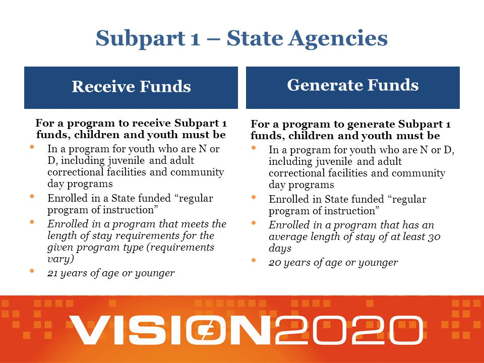 Subpart 2 – Local Education Agencies Receive Funds For a program to receive Subpart 2 funds, children and youth must be Living in local institutions for delinquent children and youth and in adult correctional institutions, plus all youth eligible for services under Title I, Parts A and C or identified as at risk (e.g., migrants, immigrants, gang members, pregnant or parenting youth) 21 years of age or younger Generate Funds For a program to generate Subpart 2 funds, children and youth must be Living in local institutions for children and youth who are N or D and adult correctional institutions Living in the institution for at least one day during the 30 day count period 5 through 17 years of age