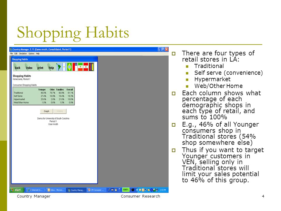 Country ManagerConsumer Research4 Shopping Habits  There are four types of retail stores in LA: Traditional Self serve (convenience) Hypermarket Web/Other Home  Each column shows what percentage of each demographic shops in each type of retail, and sums to 100%  E.g., 46% of all Younger consumers shop in Traditional stores (54% shop somewhere else)  Thus if you want to target Younger customers in VEN, selling only in Traditional stores will limit your sales potential to 46% of this group.