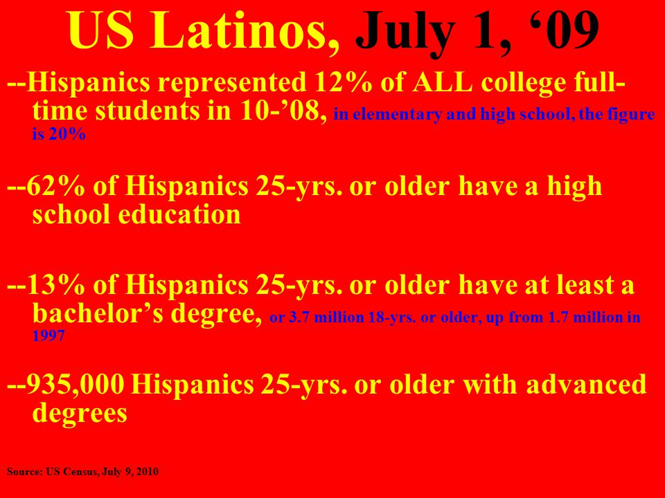 US Latinos, July 1, '09 --Hispanics represented 12% of ALL college full- time students in 10-'08, in elementary and high school, the figure is 20% --62% of Hispanics 25-yrs.