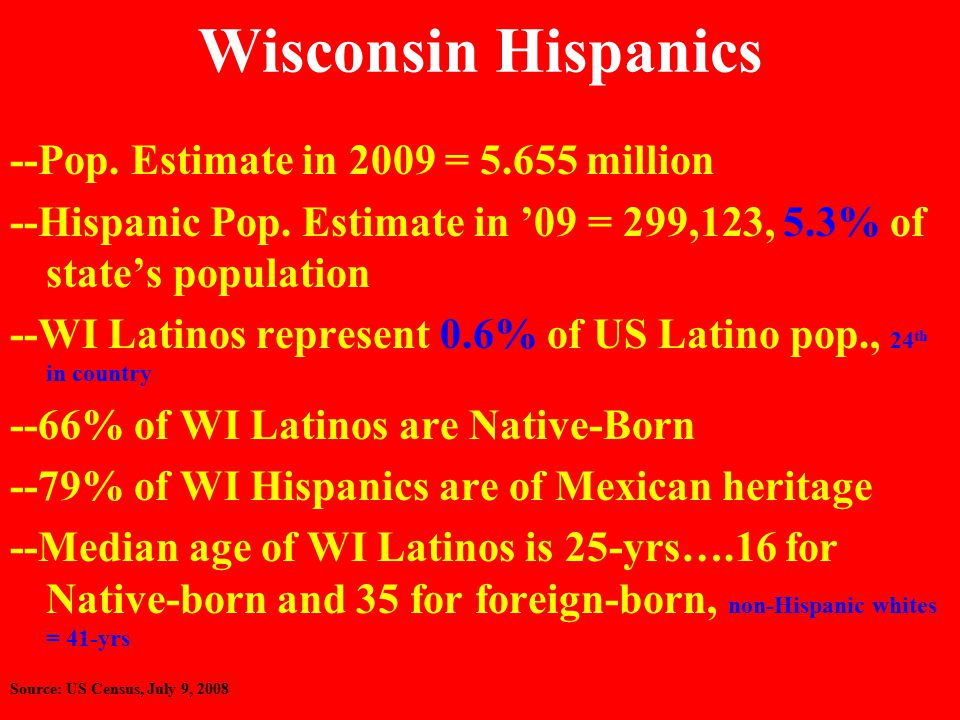 Wisconsin Hispanics --Pop. Estimate in 2009 = 5.655 million --Hispanic Pop.