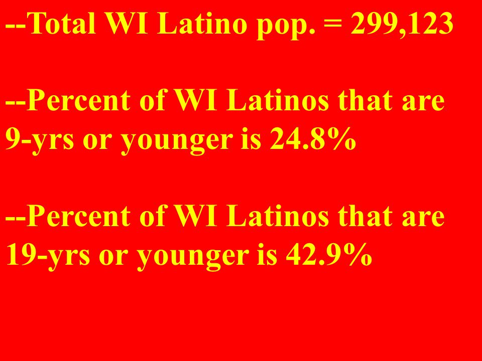 --Total WI Latino pop.
