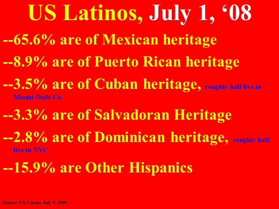 US Latinos, July 1, '08 --65.6% are of Mexican heritage --8.9% are of Puerto Rican heritage --3.5% are of Cuban heritage, roughly half live in Miami-Dade Co.