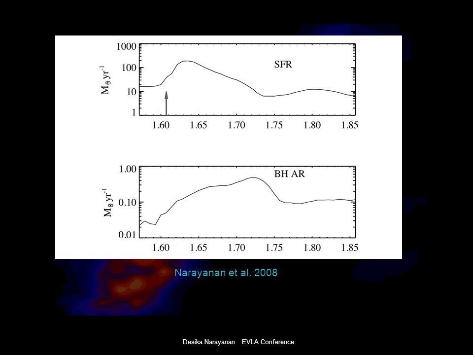 Desika Narayanan EVLA Conference Narayanan et al. 2008