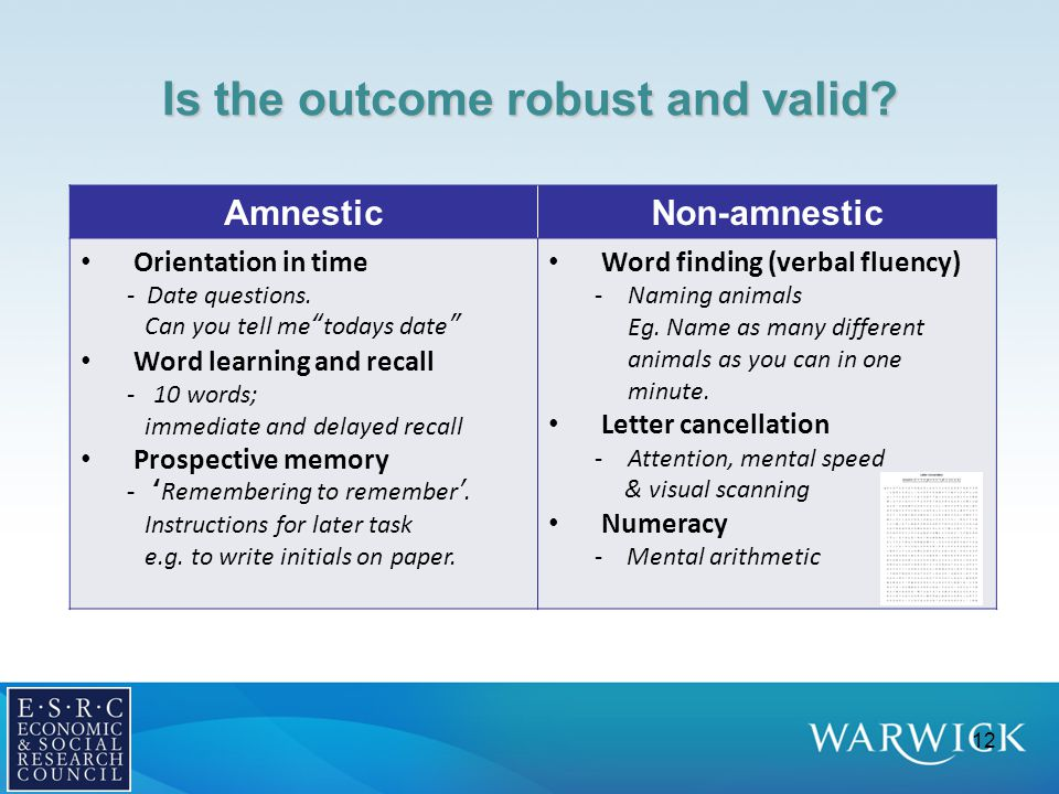 Is the outcome robust and valid. AmnesticNon-amnestic Orientation in time - Date questions.