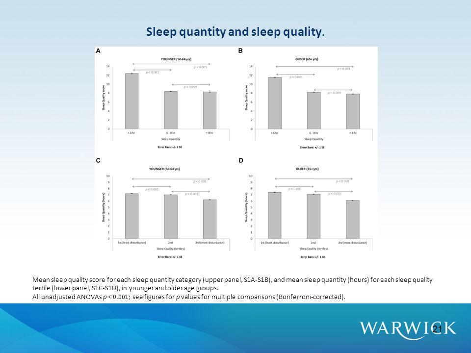 Sleep quantity and sleep quality.