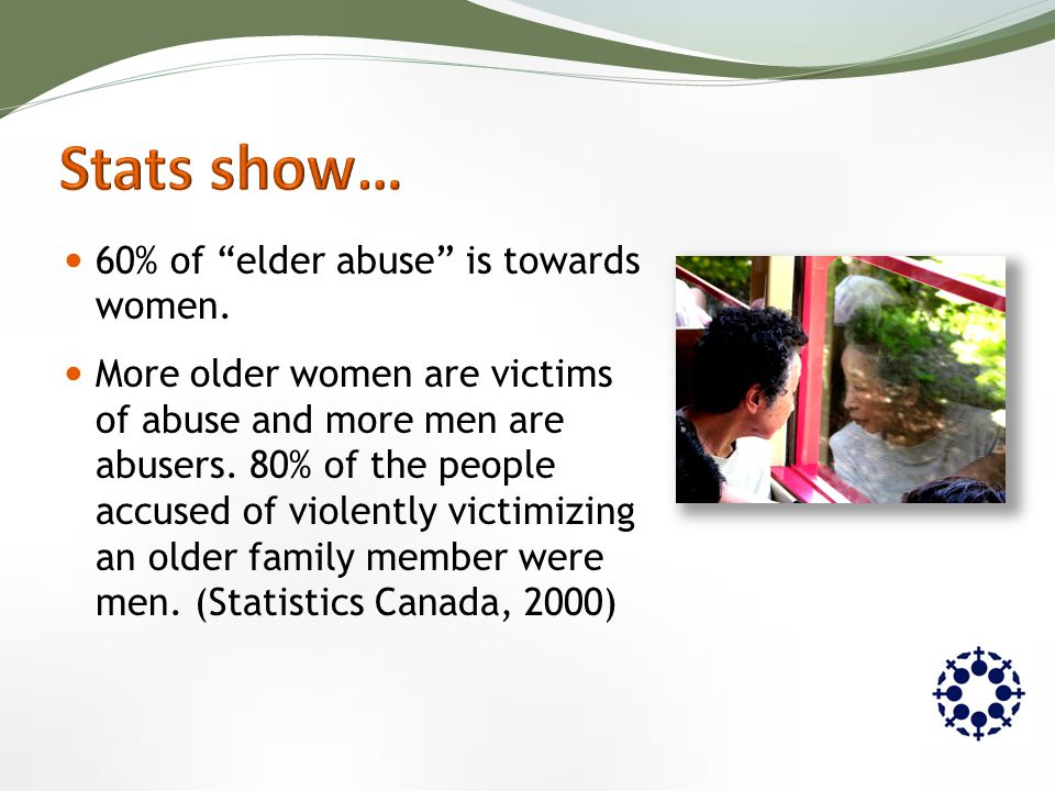 60% of elder abuse is towards women.