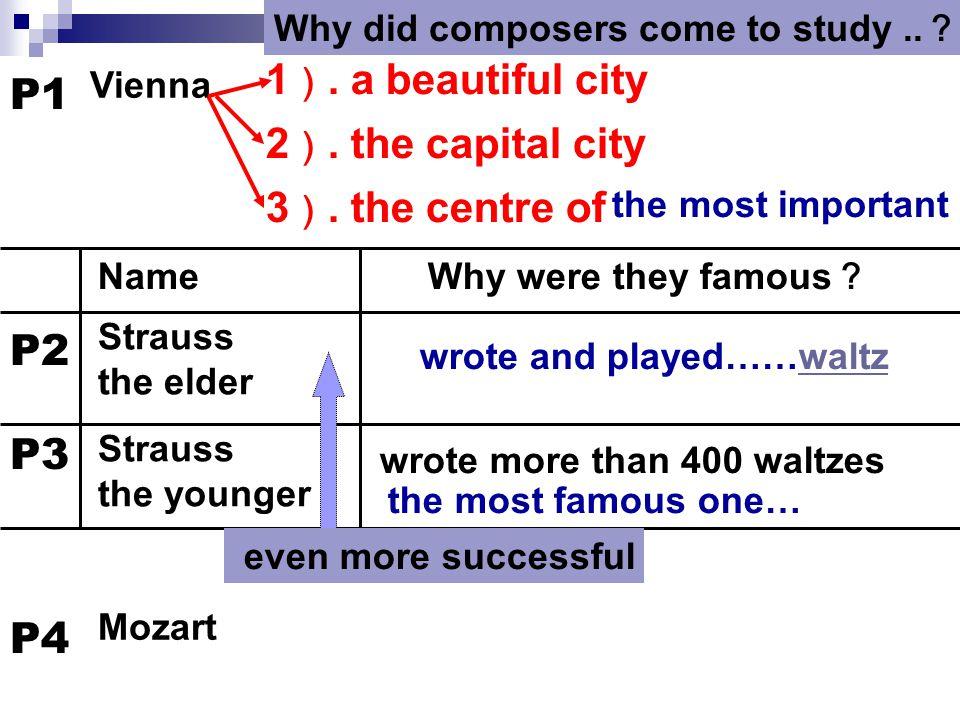 Strauss the elder Mozart Vienna Strauss the younger P1 P2 P3 P4 Put the right order (排序)