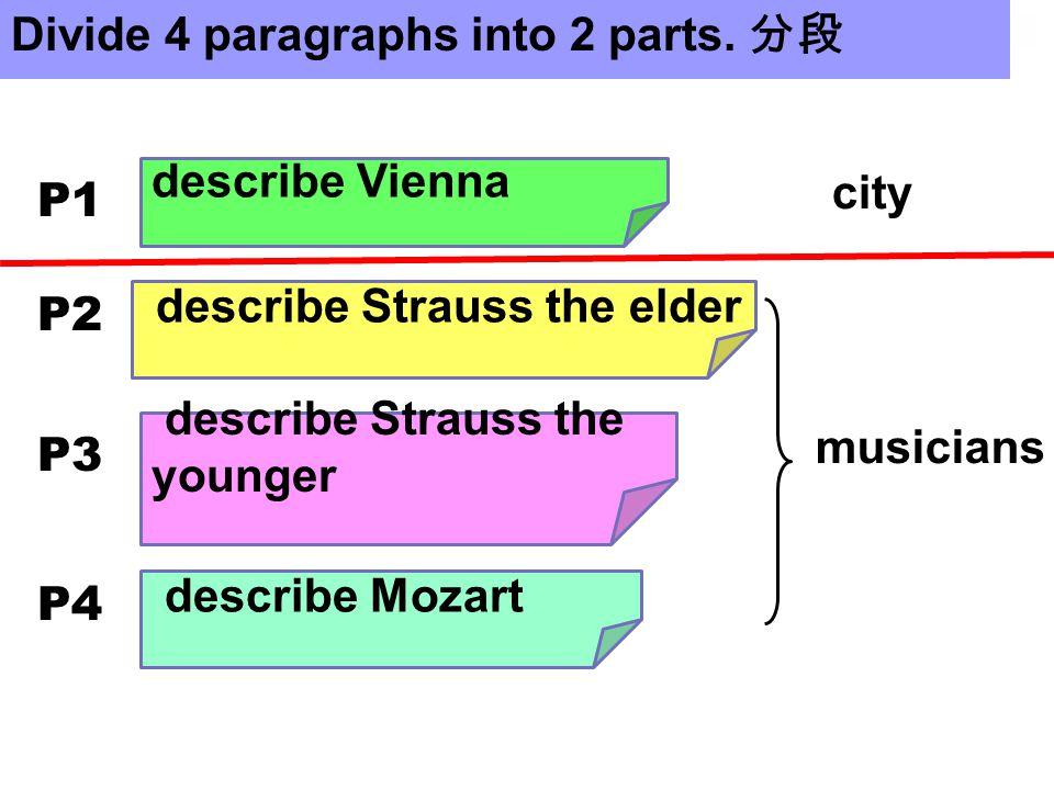 P1 describe Vienna P2 Strauss the elder P3 Strauss the younger P4 describe Mozart ' s life the Strauss family