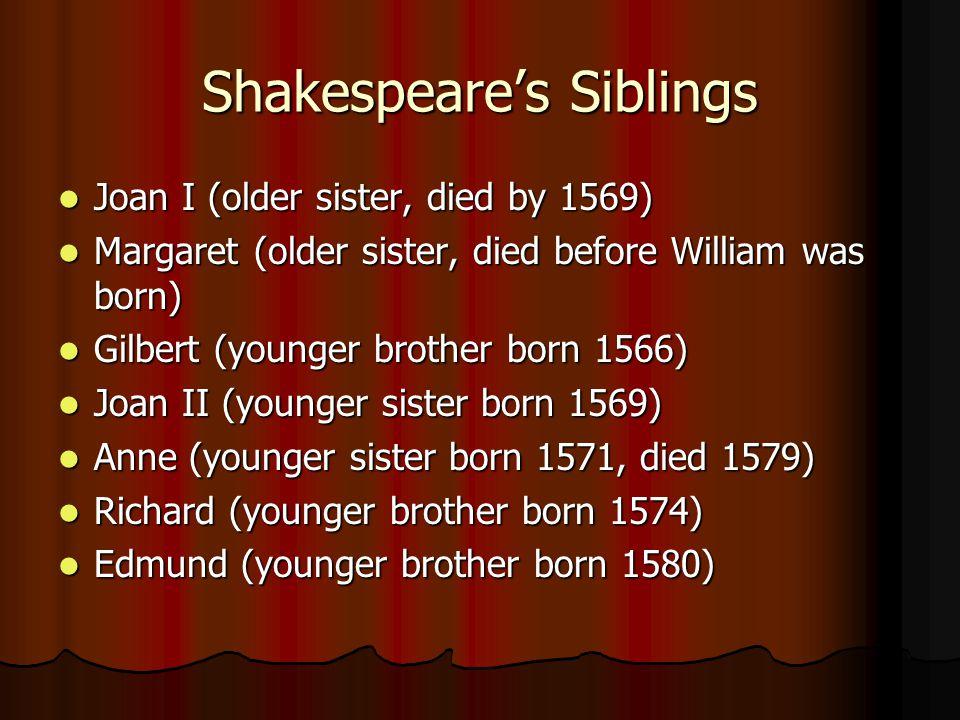 Shakespeare's Siblings Joan I (older sister, died by 1569) Joan I (older sister, died by 1569) Margaret (older sister, died before William was born) Margaret (older sister, died before William was born) Gilbert (younger brother born 1566) Gilbert (younger brother born 1566) Joan II (younger sister born 1569) Joan II (younger sister born 1569) Anne (younger sister born 1571, died 1579) Anne (younger sister born 1571, died 1579) Richard (younger brother born 1574) Richard (younger brother born 1574) Edmund (younger brother born 1580) Edmund (younger brother born 1580)