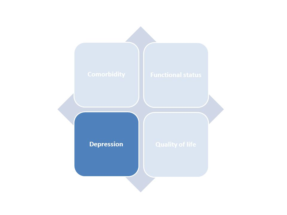 ComorbidityFunctional statusDepressionQuality of life