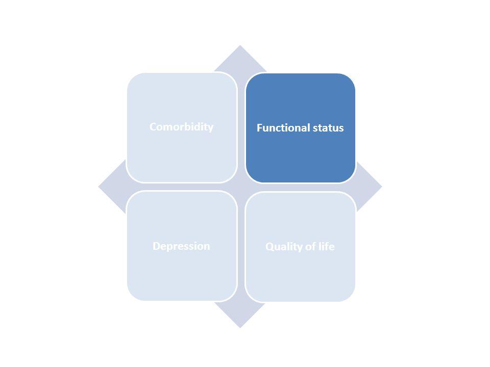 ComorbidityFunctional statusDepressionQuality of life