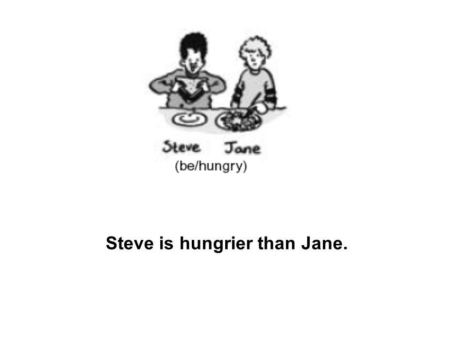 Steve is hungrier than Jane.