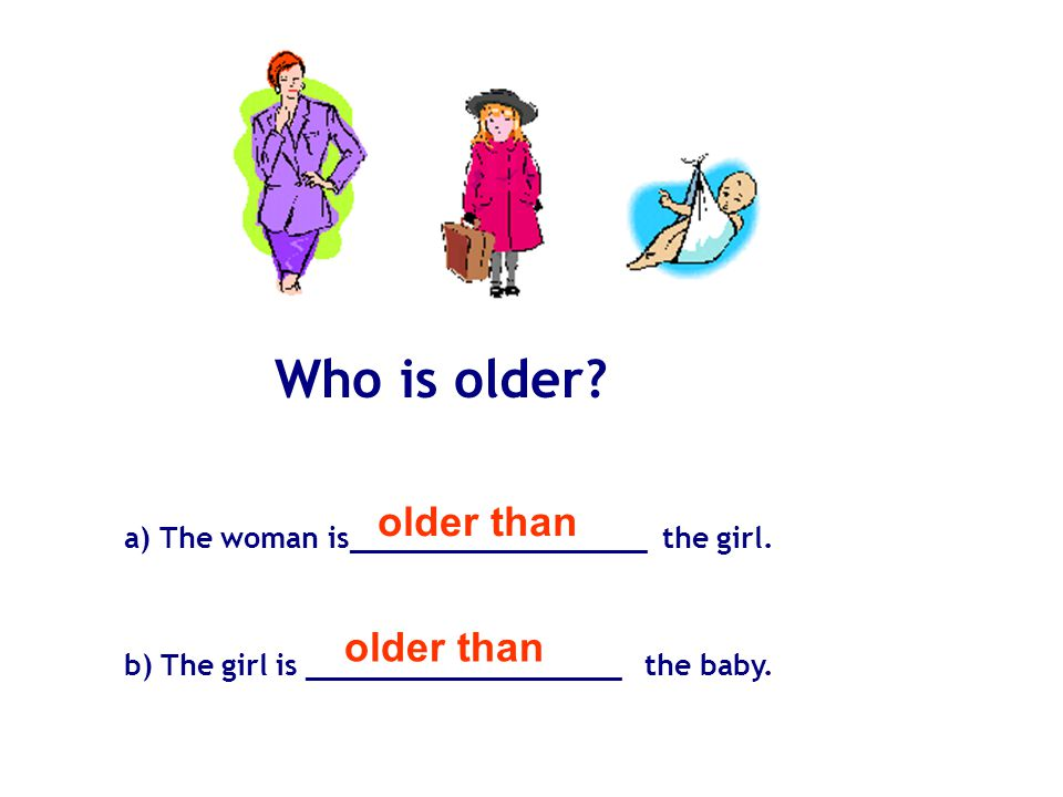 Who is older. a) The woman is_________________ the girl.