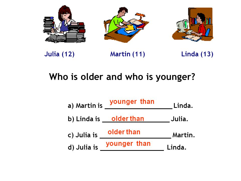 Who is older and who is younger.