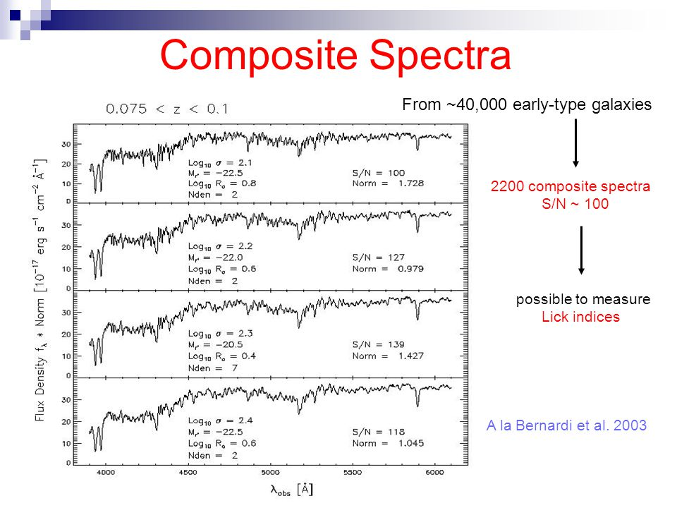 Composite Spectra 2200 composite spectra S/N ~ 100 possible to measure Lick indices A la Bernardi et al.
