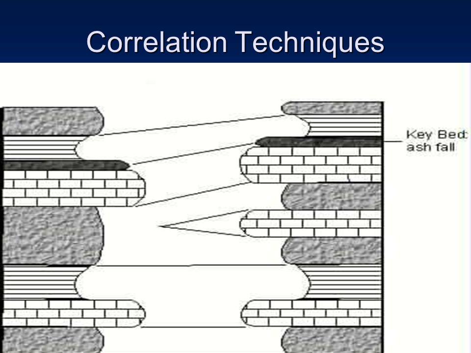 Correlation Techniques
