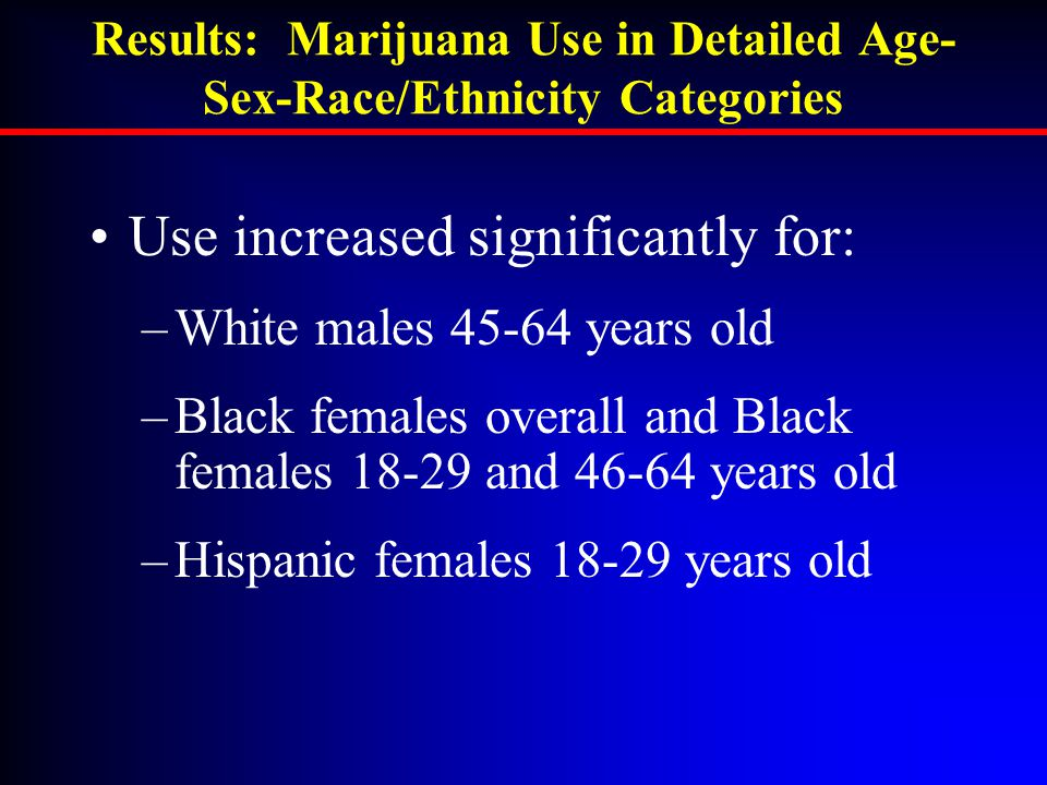 Use increased significantly for: –White males 45-64 years old –Black females overall and Black females 18-29 and 46-64 years old –Hispanic females 18-29 years old Results: Marijuana Use in Detailed Age- Sex-Race/Ethnicity Categories