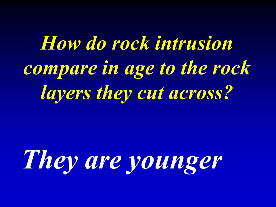 How do rock intrusion compare in age to the rock layers they cut across? They are younger