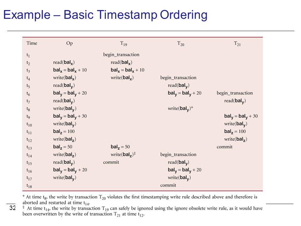 32 Example – Basic Timestamp Ordering