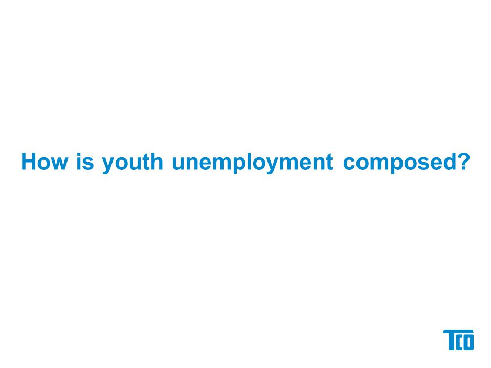 How is youth unemployment composed?