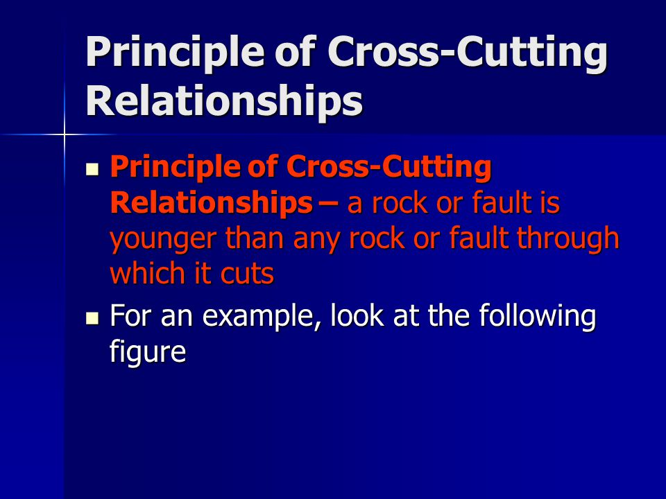 Principle of Cross-Cutting Relationships Principle of Cross-Cutting Relationships – a rock or fault is younger than any rock or fault through which it