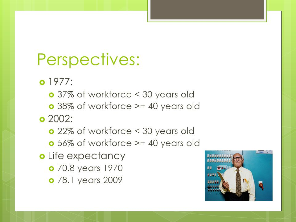 Perspectives:  1977:  37% of workforce < 30 years old  38% of workforce >= 40 years old  2002:  22% of workforce < 30 years old  56% of workforce >= 40 years old  Life expectancy  70.8 years 1970  78.1 years 2009
