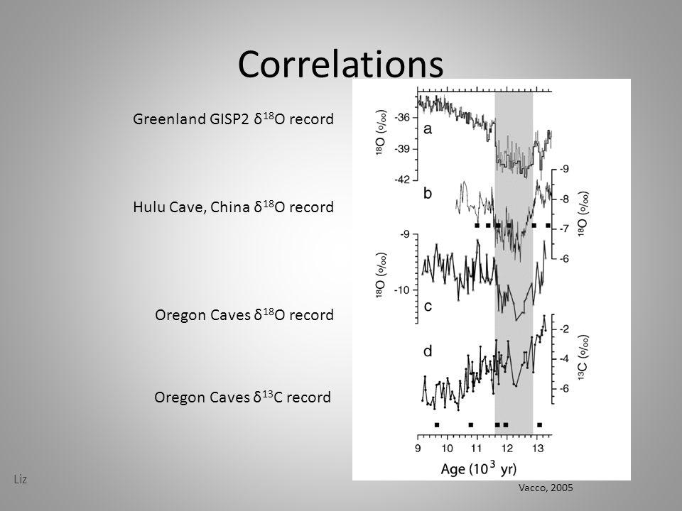 Correlations Greenland GISP2 δ 18 O record Hulu Cave, China δ 18 O record Oregon Caves δ 18 O record Oregon Caves δ 13 C record Vacco, 2005 Liz