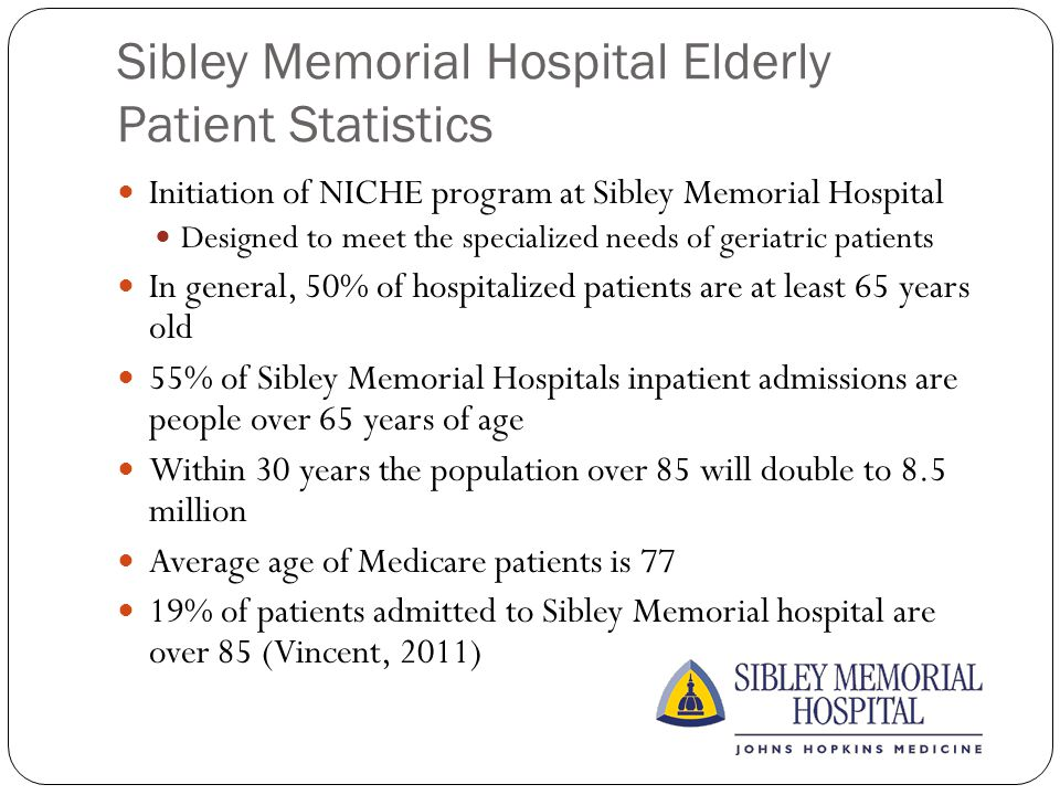 Sibley Memorial Hospital Elderly Patient Statistics Initiation of NICHE program at Sibley Memorial Hospital Designed to meet the specialized needs of