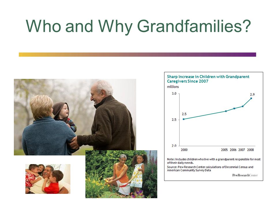Who and Why Grandfamilies?