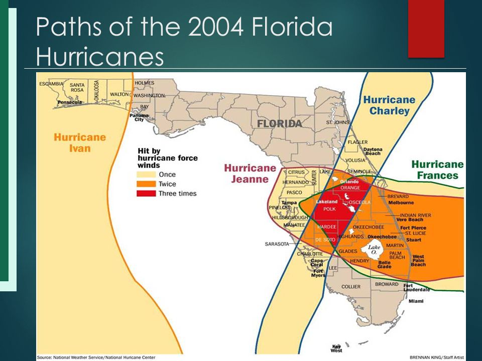 Paths of the 2004 Florida Hurricanes