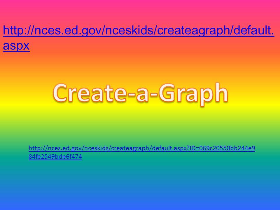http://nces.ed.gov/nceskids/createagraph/default. aspx http://nces.ed.gov/nceskids/createagraph/default.aspx?ID=069c20550bb244e9 84fe2549bde6f474