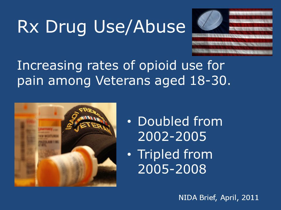 Rx Drug Use/Abuse Doubled from 2002-2005 Tripled from 2005-2008 Increasing rates of opioid use for pain among Veterans aged 18-30.