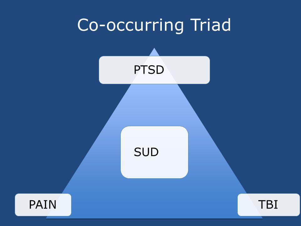 PTSD TBIPAIN SUD Co-occurring Triad