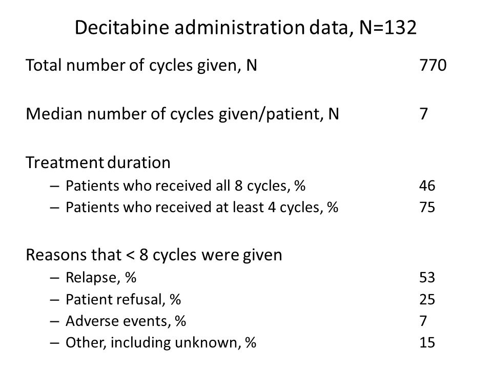 Decitabine administration data, N=132 Total number of cycles given, N770 Median number of cycles given/patient, N7 Treatment duration – Patients who r