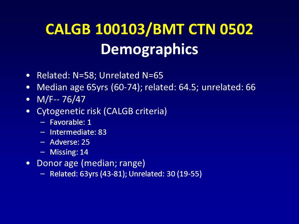CALGB 100103/BMT CTN 0502 Demographics Related: N=58; Unrelated N=65 Median age 65yrs (60-74); related: 64.5; unrelated: 66 M/F-- 76/47 Cytogenetic ri