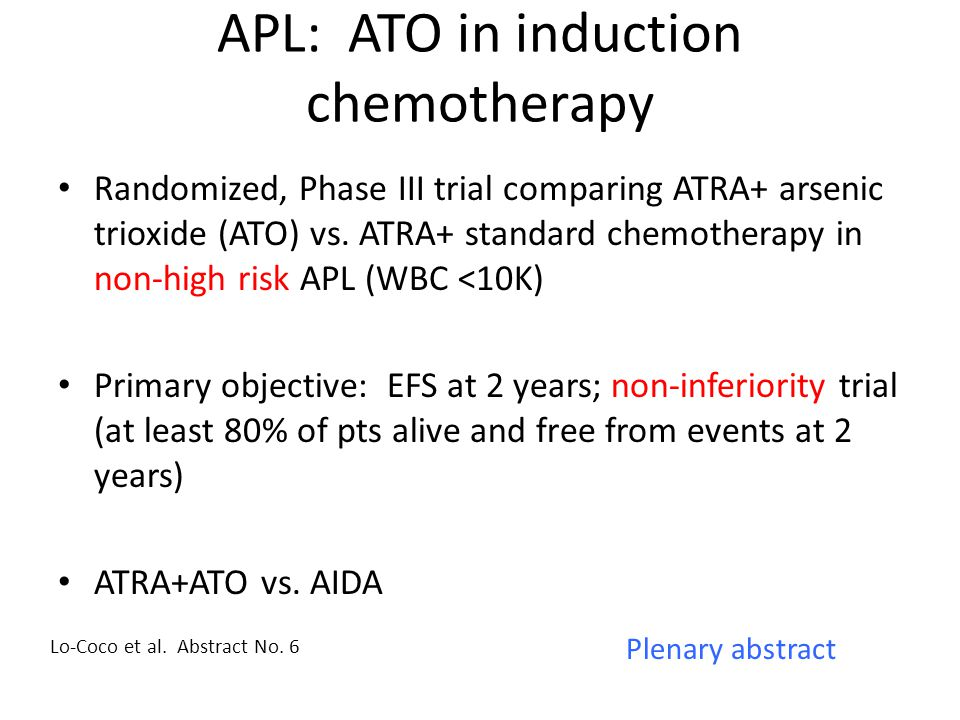 ATRA+ATO N=75 AIDA N=79 CR75 (100)75 (95) 2 yr EFS97%86.7% Death in CR13 Death during induction04 Relapse25 Fevers, prolonged neutropenia, and thrombocytopenia more common in chemotherapy arm Hyperleukocytosis more frequent in ATO arm Other events such as differentiation syndrome and increased LFTs similar in both arms One patient in ATO arm discontinued therapy due to prolonged QTc Lo-Coco et al.