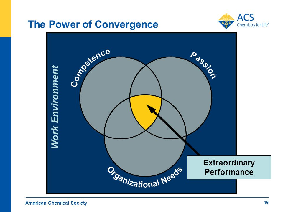 Work Environment The Power of Convergence American Chemical Society Extraordinary Performance 16