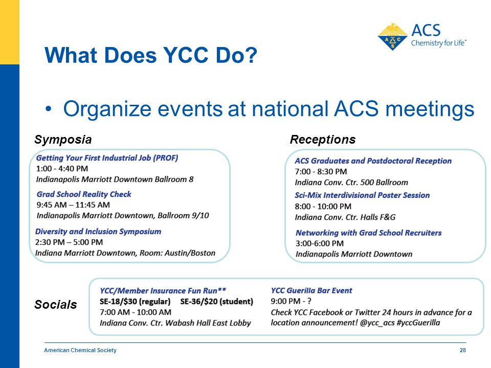 What Does YCC Do? Organize events at national ACS meetings American Chemical Society 28 Symposia Socials Receptions