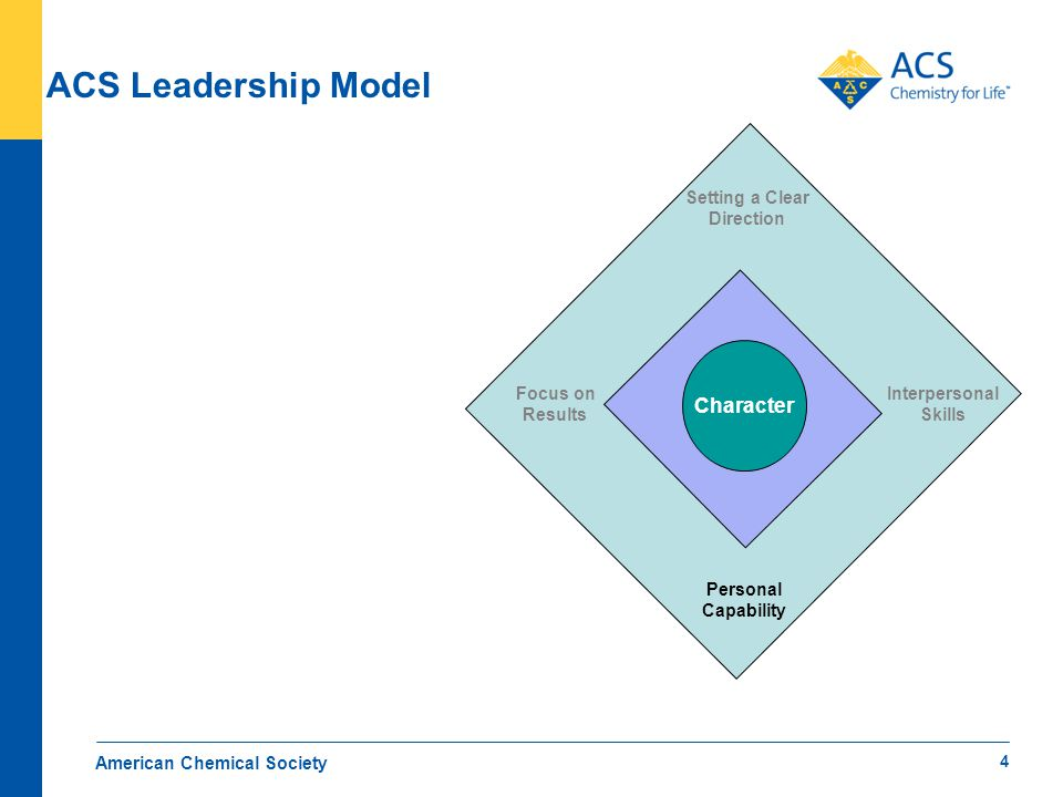 American Chemical Society 4 ACS Leadership Model Character Setting a Clear Direction Focus on Results Personal Capability Interpersonal Skills