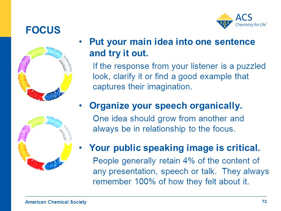 FOCUS Put your main idea into one sentence and try it out. If the response from your listener is a puzzled look, clarify it or find a good example tha