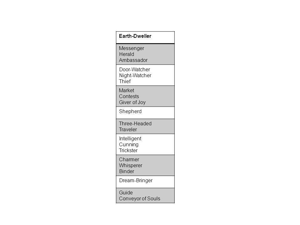 Earth-Dweller Messenger Herald Ambassador Door-Watcher Night-Watcher Thief Market Contests Giver of Joy Shepherd Three-Headed Traveler Intelligent Cunning Trickster Charmer Whisperer Binder Dream-Bringer Guide Conveyor of Souls