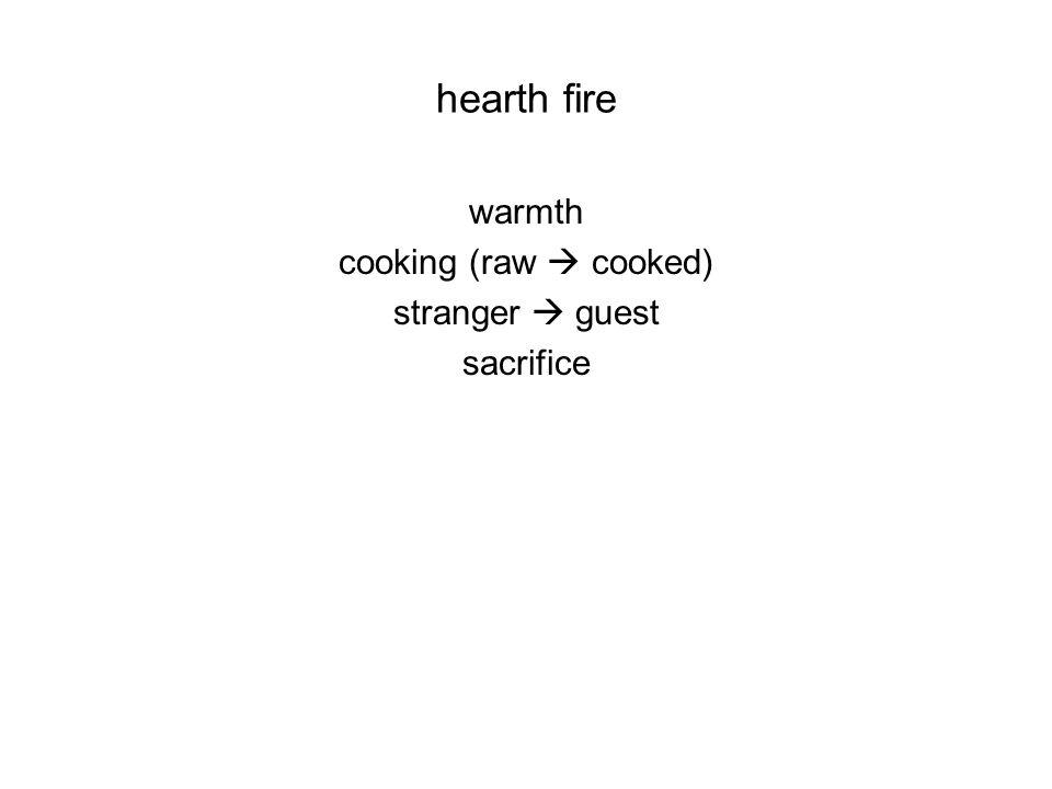 hearth fire warmth cooking (raw  cooked) stranger  guest sacrifice
