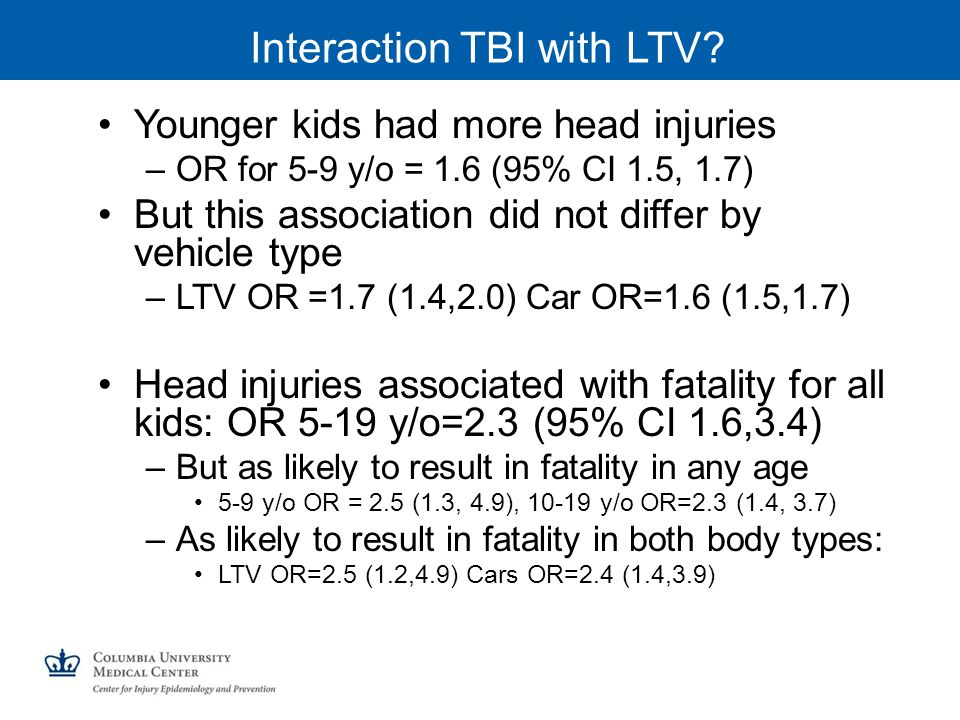 Interaction TBI with LTV.