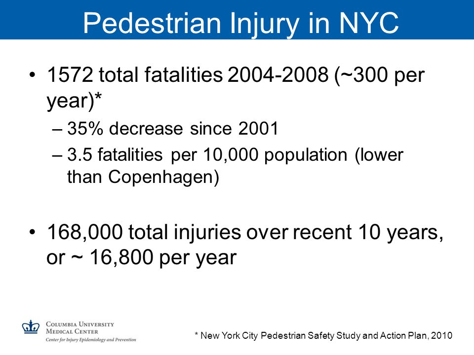 Pedestrian Injury in NYC 1572 total fatalities 2004-2008 (~300 per year)* –35% decrease since 2001 –3.5 fatalities per 10,000 population (lower than Copenhagen) 168,000 total injuries over recent 10 years, or ~ 16,800 per year * New York City Pedestrian Safety Study and Action Plan, 2010