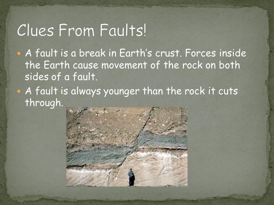 A fault is a break in Earth's crust.