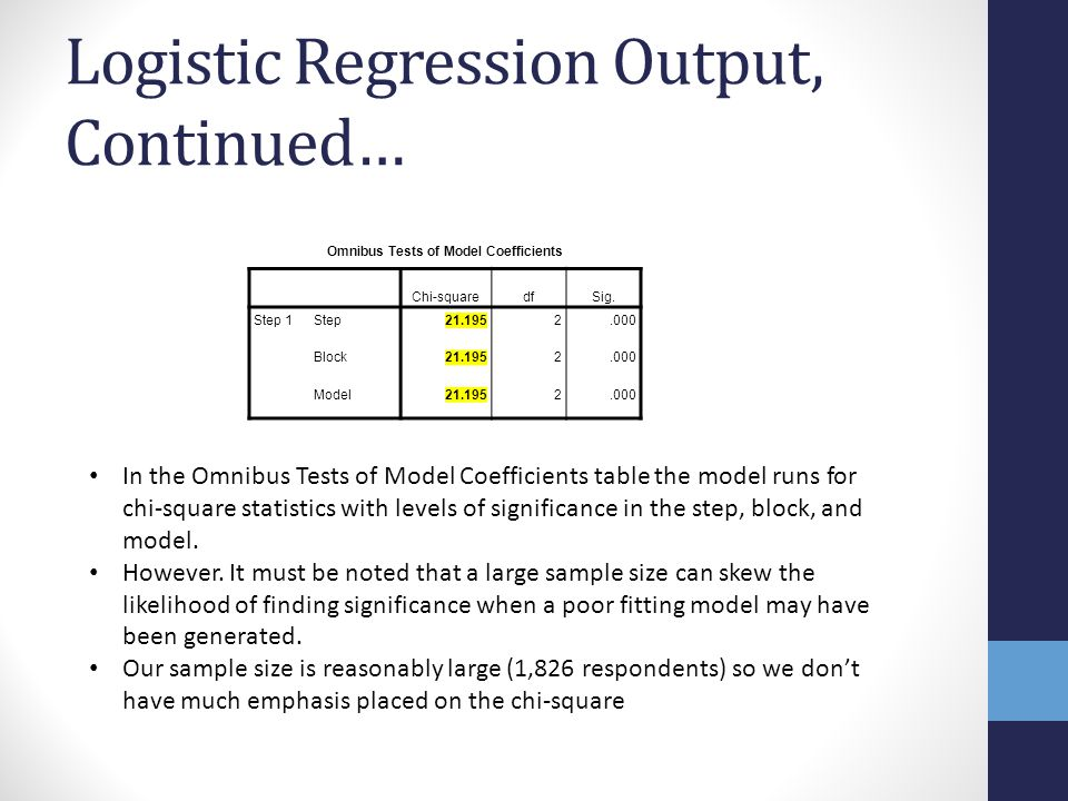 Logistic Regression Output, Continued… Omnibus Tests of Model Coefficients Chi-squaredfSig. Step 1Step21.1952.000 Block21.1952.000 Model21.1952.000 In