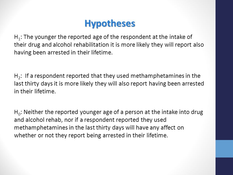 Hypotheses H 1 : The younger the reported age of the respondent at the intake of their drug and alcohol rehabilitation it is more likely they will rep