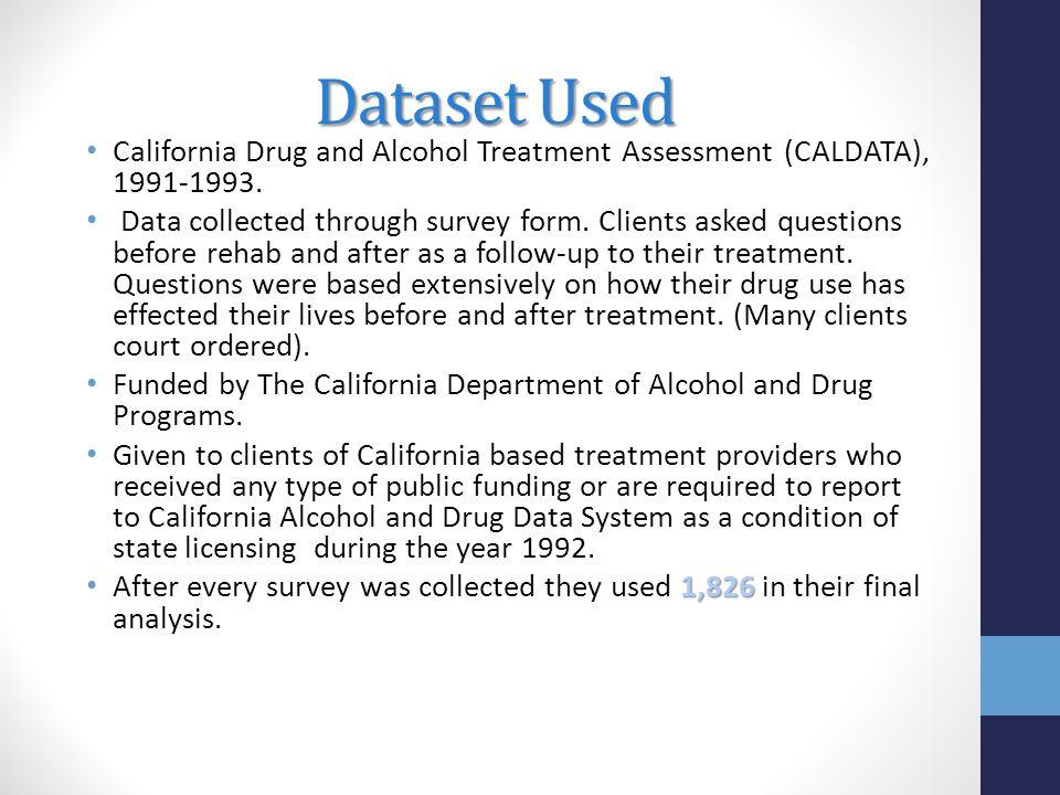 Methodology Population: 1,826 Drug and Alcohol rehabilitation clients.
