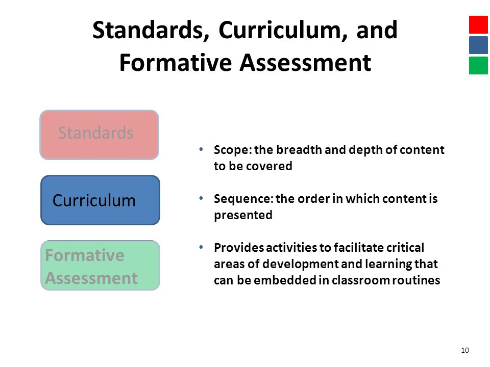 Standards, Curriculum, and Formative Assessment Standards Curriculum Formative Assessment Scope: the breadth and depth of content to be covered Sequence: the order in which content is presented Provides activities to facilitate critical areas of development and learning that can be embedded in classroom routines 10